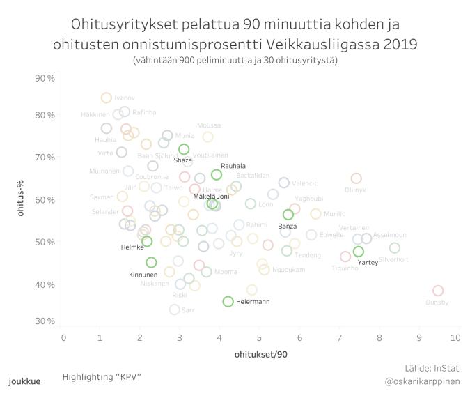 KPV_ohitukset_2019.png